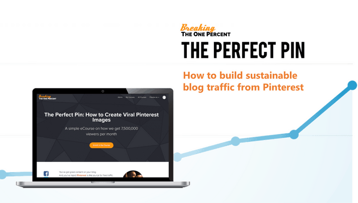 The Perfect Pin | Pinterest Course